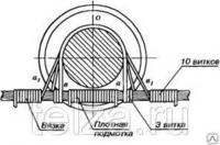 Вязка спиральная ВШ-1